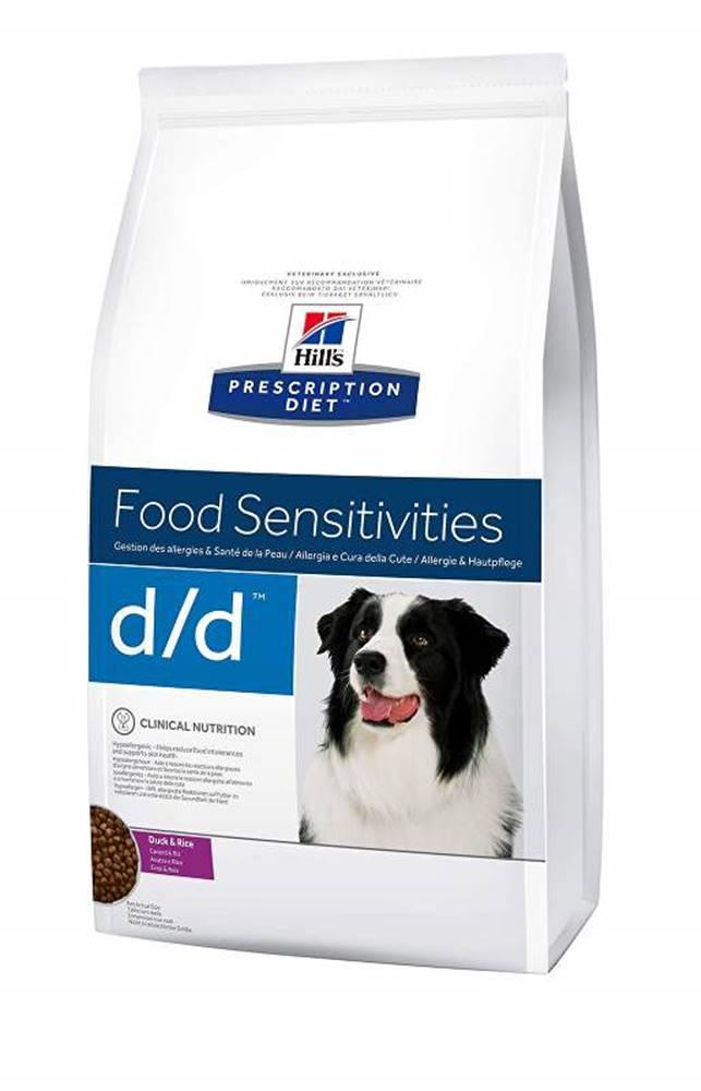 Hill's Can. D/D Dry Du...